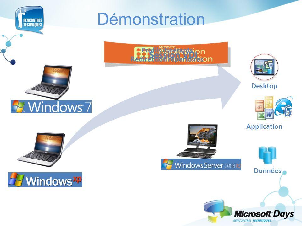 Démonstration Données Profils itinérants Redirection répertoires Application Desktop Session VDI