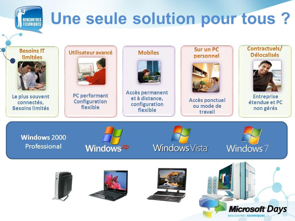 Une seule solution pour tous ? Windows 2000 Professional