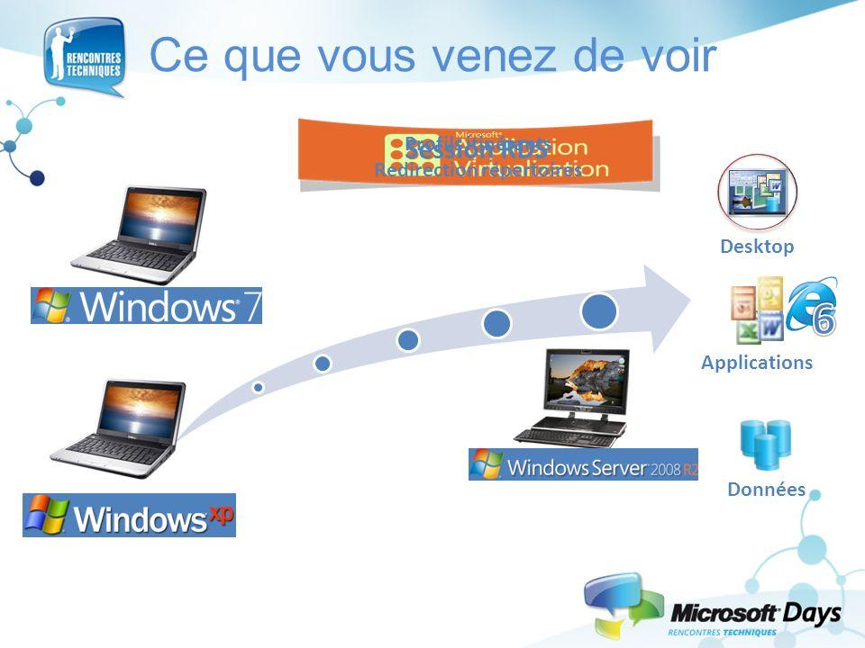 Ce que vous venez de voir Données Profils itinérants Redirection répertoires Applications Desktop Session RDS