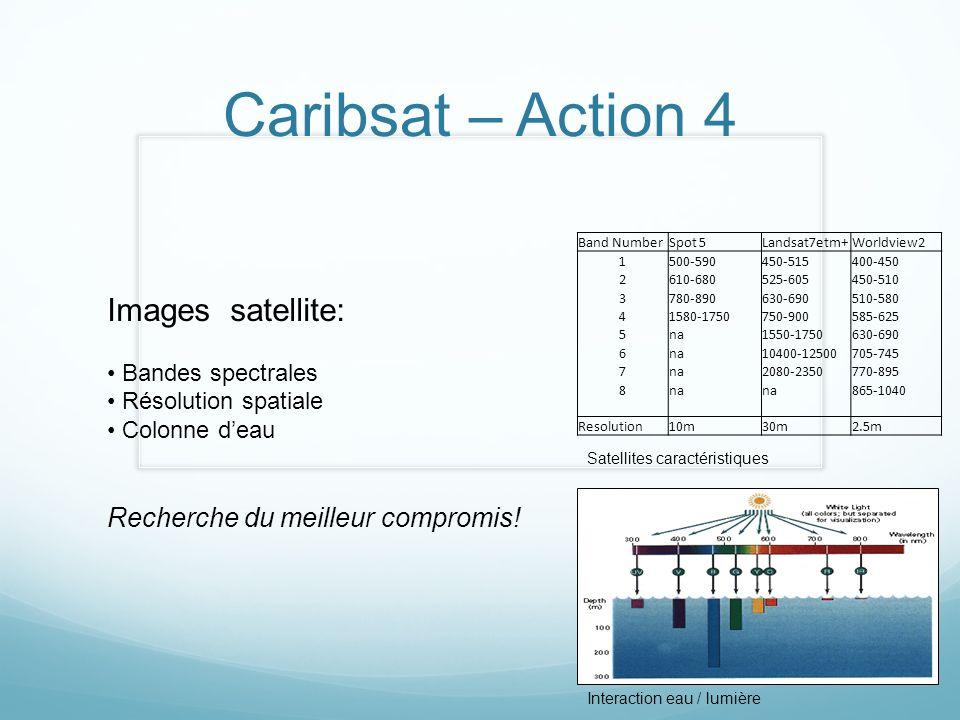 Caribsat – Action 4 Band NumberSpot 5Landsat7etm+Worldview2 1500-590450-515400-450 2610-680525-605450-510 3780-890630-690510-580 41580-1750750-900585-