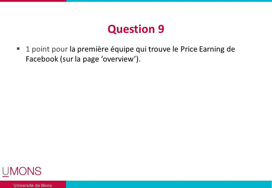 Université de Mons Question 9 1 point pour la première équipe qui trouve le Price Earning de Facebook (sur la page overview).