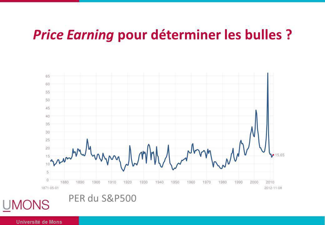 Université de Mons Price Earning pour déterminer les bulles ? PER du S&P500