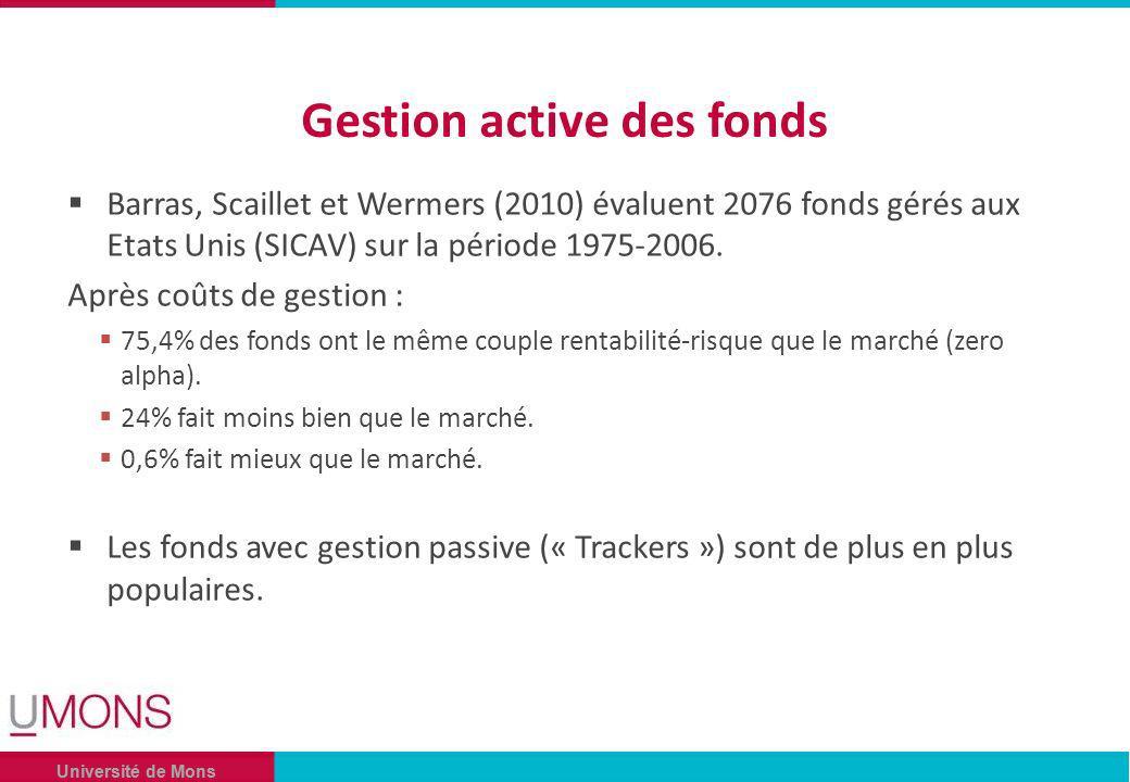 Université de Mons Gestion active des fonds Barras, Scaillet et Wermers (2010) évaluent 2076 fonds gérés aux Etats Unis (SICAV) sur la période 1975-2006.