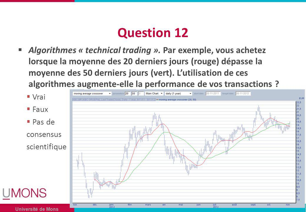 Université de Mons Question 12 Algorithmes « technical trading ».