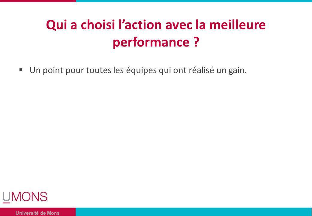 Université de Mons Qui a choisi laction avec la meilleure performance .
