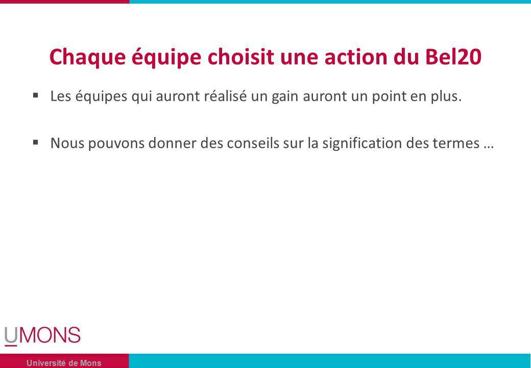 Université de Mons Chaque équipe choisit une action du Bel20 Les équipes qui auront réalisé un gain auront un point en plus.