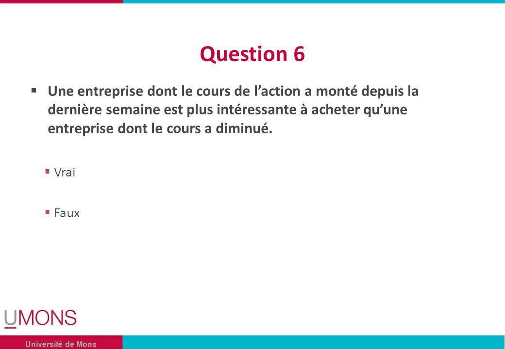 Université de Mons Question 6 Une entreprise dont le cours de laction a monté depuis la dernière semaine est plus intéressante à acheter quune entreprise dont le cours a diminué.