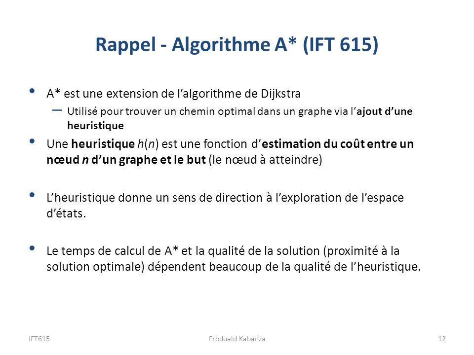 IFT61512Froduald Kabanza A* est une extension de lalgorithme de Dijkstra – Utilisé pour trouver un chemin optimal dans un graphe via lajout dune heuri