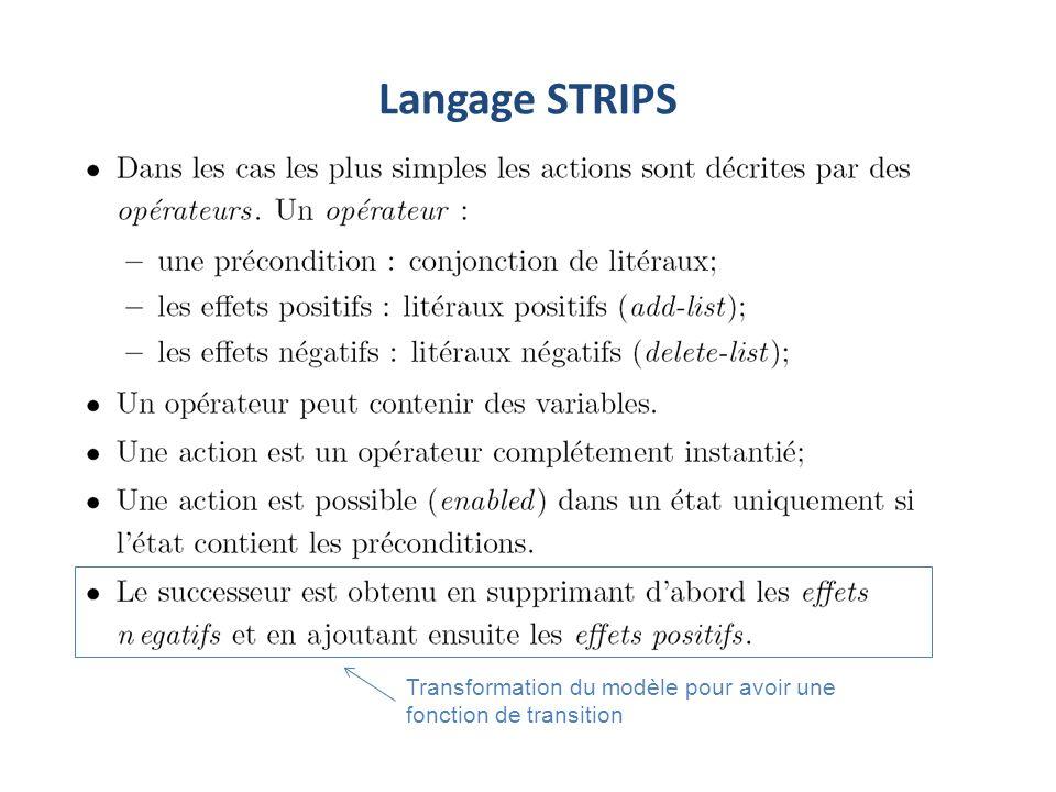 Transformation du modèle pour avoir une fonction de transition Langage STRIPS