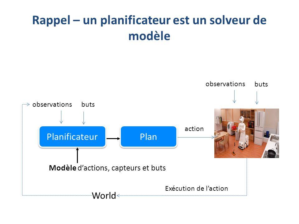 Rappel – un planificateur est un solveur de modèle observations buts action World Exécution de laction Plan Planificateur Modèle dactions, capteurs et