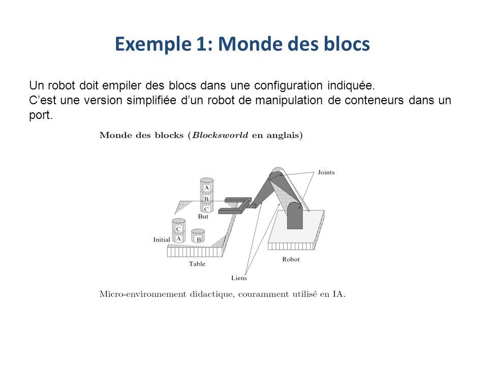 Un robot doit empiler des blocs dans une configuration indiquée. Cest une version simplifiée dun robot de manipulation de conteneurs dans un port. Exe