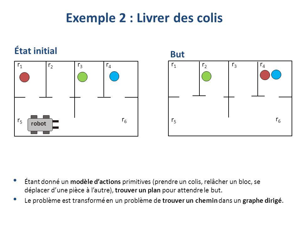 Exemple 2 : Livrer des colis Étant donné un modèle dactions primitives (prendre un colis, relâcher un bloc, se déplacer dune pièce à lautre), trouver