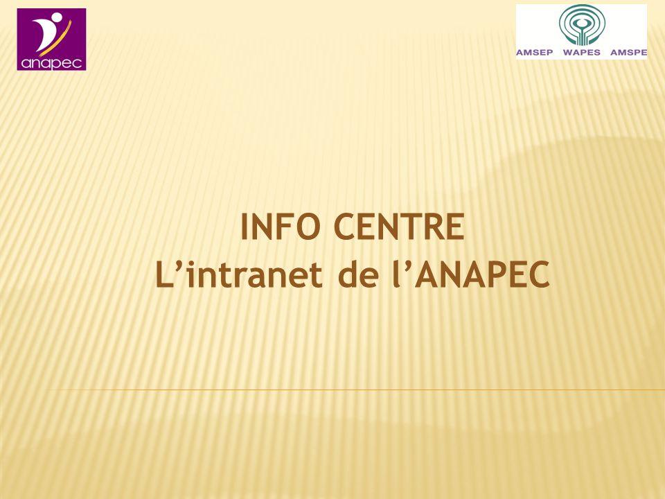 INFO CENTRE Lintranet de lANAPEC