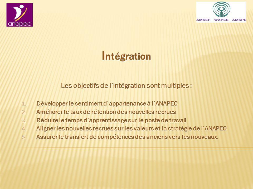 I ntégration Les objectifs de lintégration sont multiples : 1.