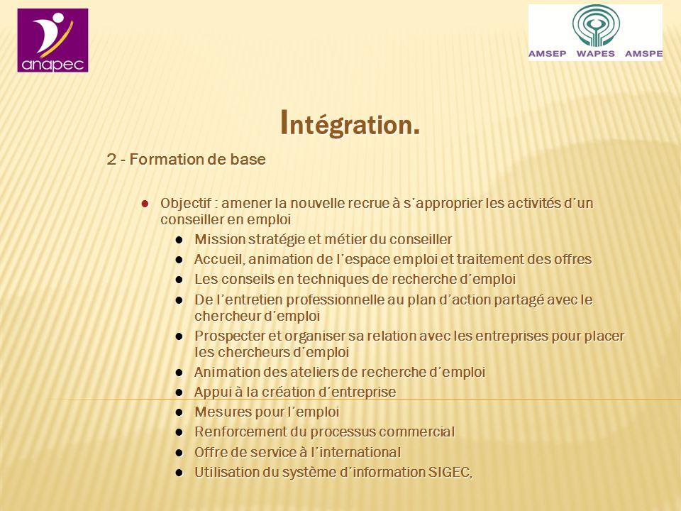 I ntégration.