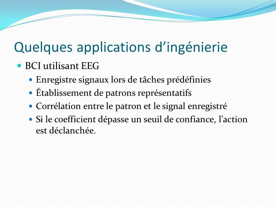 Quelques applications dingénierie BCI utilisant EEG Enregistre signaux lors de tâches prédéfinies Établissement de patrons représentatifs Corrélation