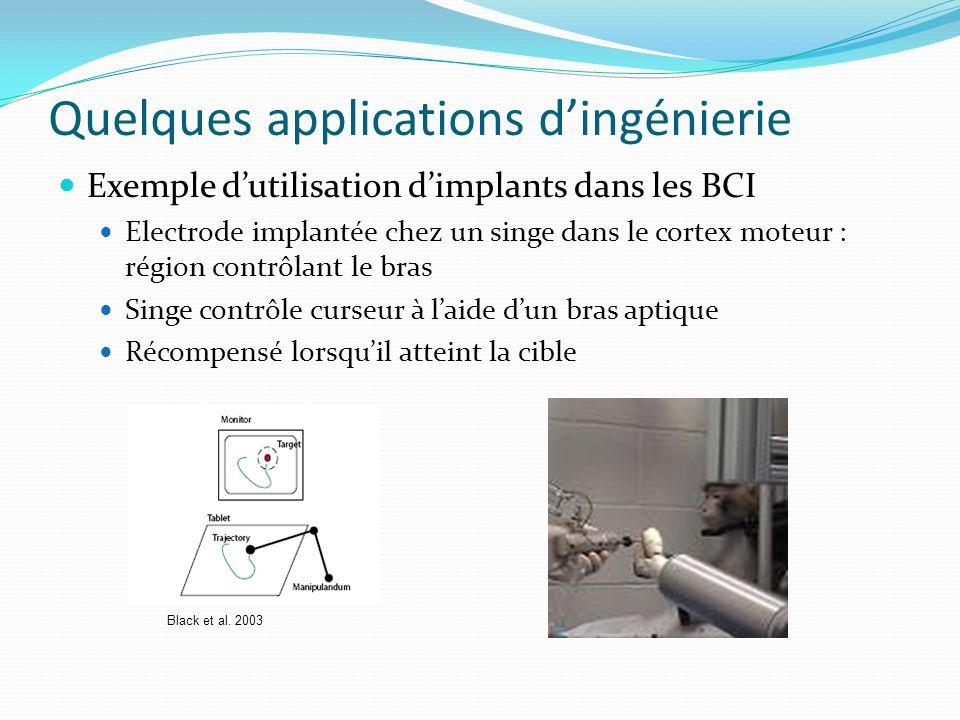 Quelques applications dingénierie Exemple dutilisation dimplants dans les BCI Electrode implantée chez un singe dans le cortex moteur : région contrôl