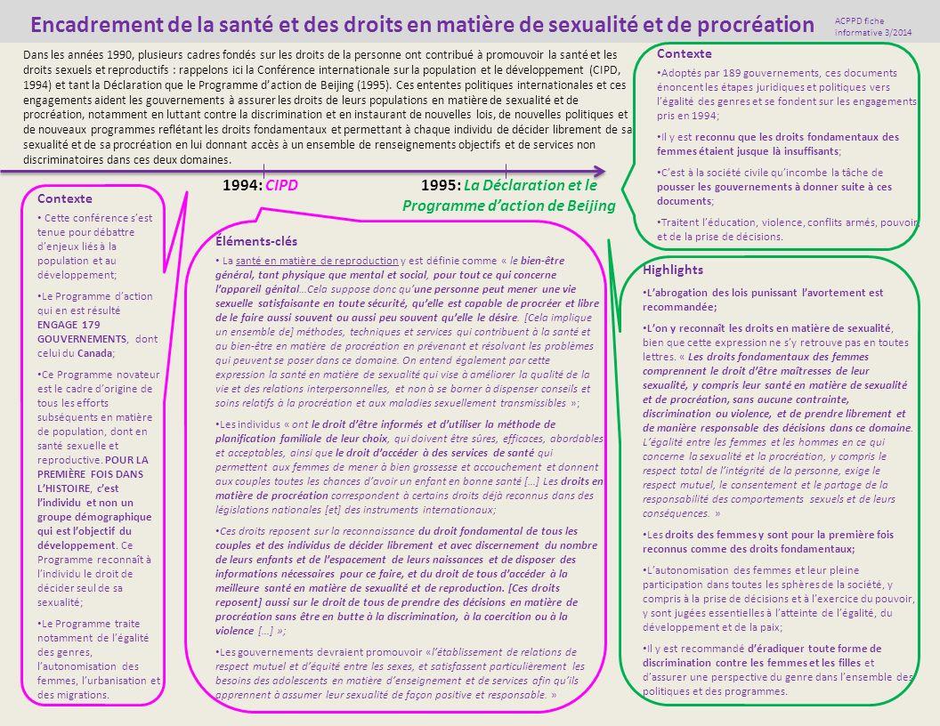 Encadrement de la santé et des droits en matière de sexualité et de procréation ACPPD fiche informative 3/2014 Dans les années 1990, plusieurs cadres fondés sur les droits de la personne ont contribué à promouvoir la santé et les droits sexuels et reproductifs : rappelons ici la Conférence internationale sur la population et le développement (CIPD, 1994) et tant la Déclaration que le Programme daction de Beijing (1995).