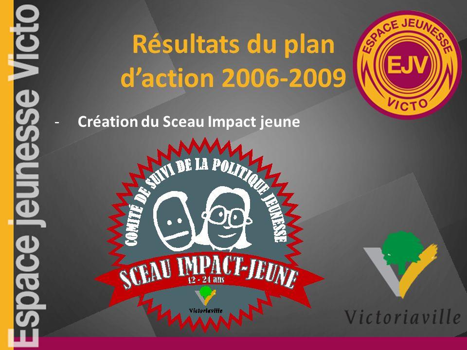 Résultats du plan daction 2006-2009 -Création du Sceau Impact jeune