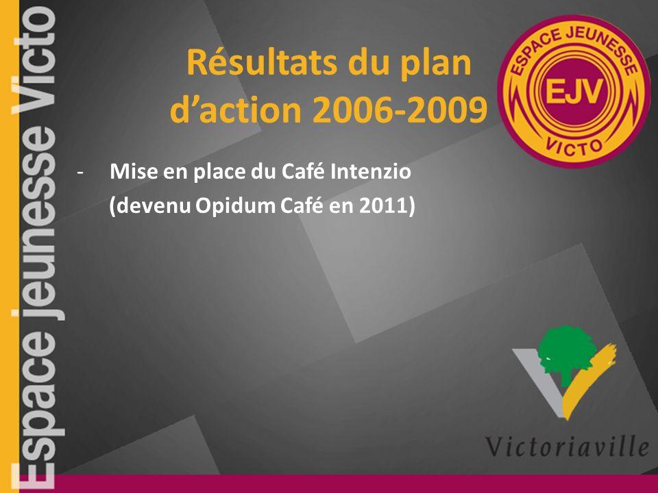Résultats du plan daction 2006-2009 -Mise en place du Café Intenzio (devenu Opidum Café en 2011)