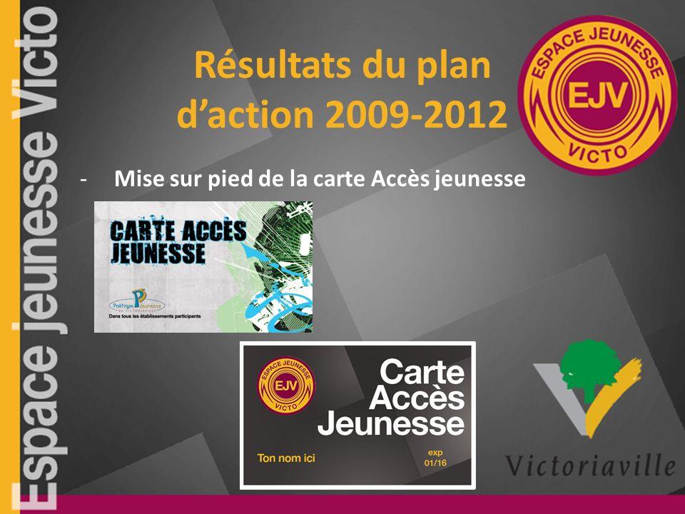 Résultats du plan daction 2009-2012 -Mise sur pied de la carte Accès jeunesse