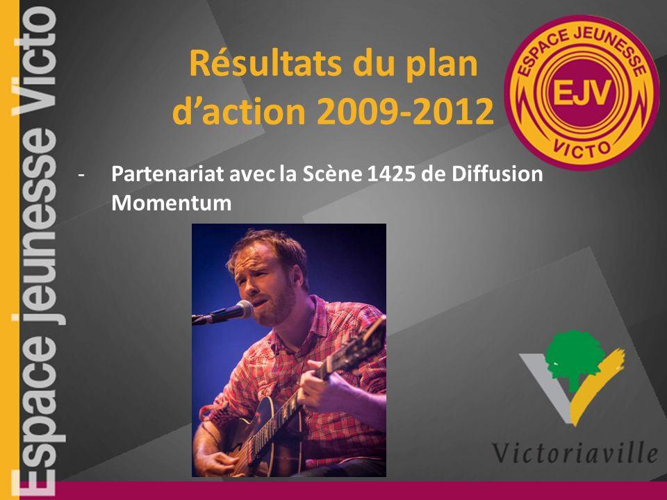Résultats du plan daction 2009-2012 -Partenariat avec la Scène 1425 de Diffusion Momentum