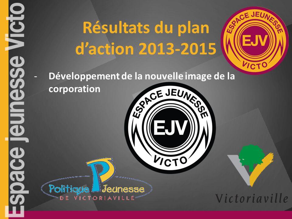 Résultats du plan daction 2013-2015 -Développement de la nouvelle image de la corporation