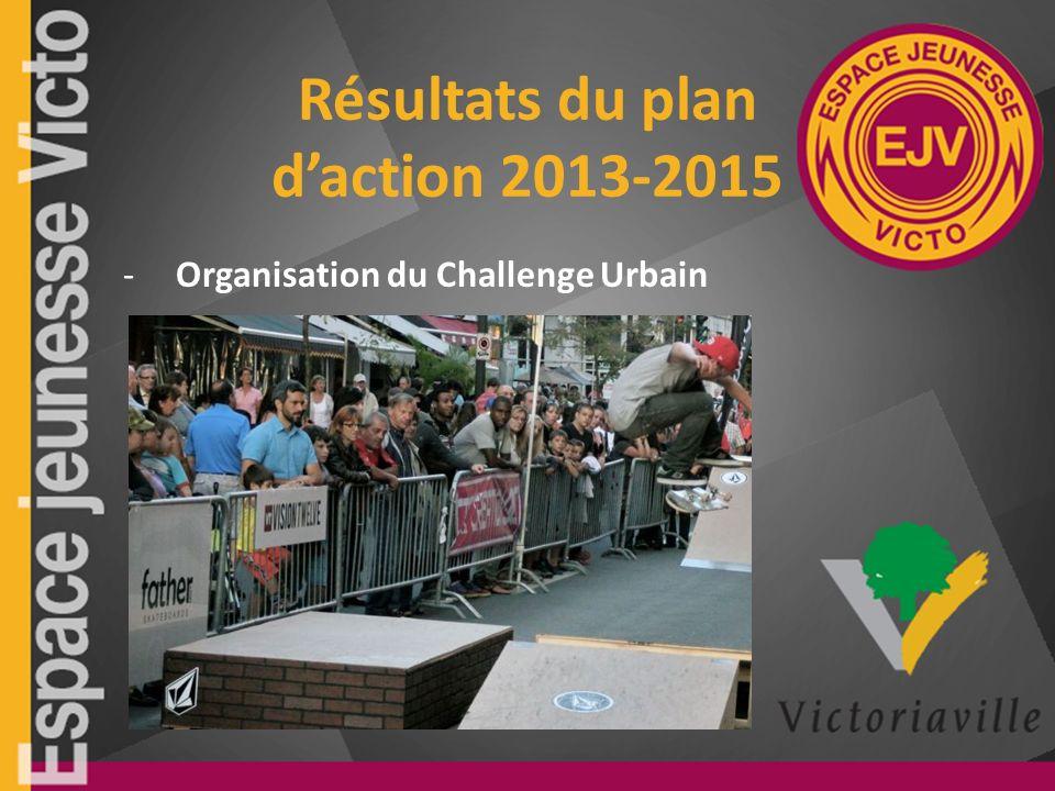 Résultats du plan daction 2013-2015 -Organisation du Challenge Urbain
