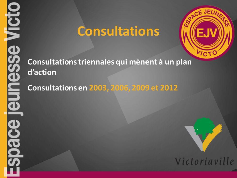 Consultations Consultations triennales qui mènent à un plan daction Consultations en 2003, 2006, 2009 et 2012
