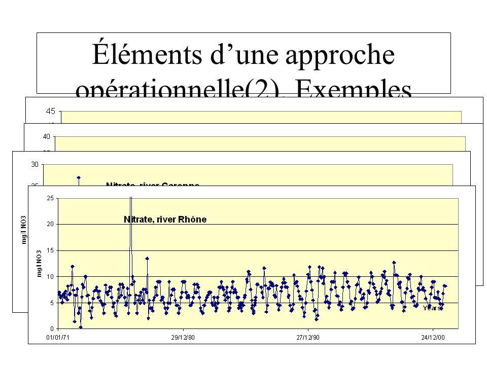 Éléments dune approche opérationnelle(2). Exemples