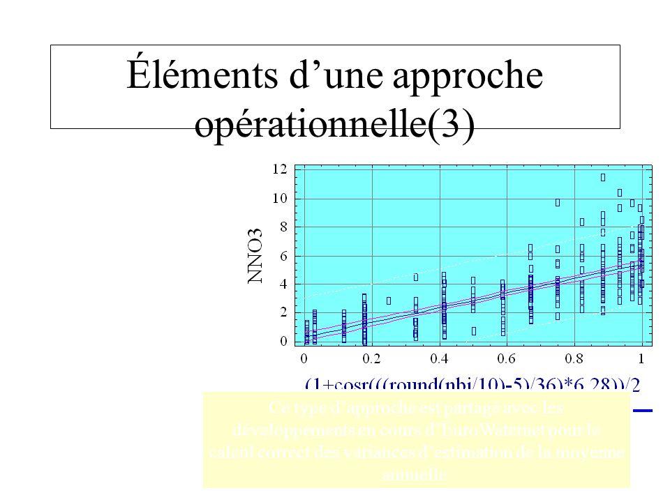 Éléments dune approche opérationnelle(3) Years Il existe des relations évidentes entre le temps et la concentration : A/ forte dépendance entre des ob
