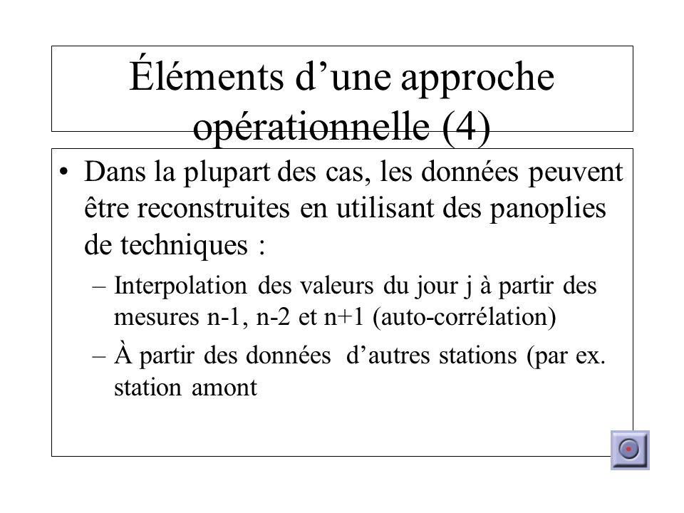 Éléments dune approche opérationnelle (4) Dans la plupart des cas, les données peuvent être reconstruites en utilisant des panoplies de techniques : –Interpolation des valeurs du jour j à partir des mesures n-1, n-2 et n+1 (auto-corrélation) –À partir des données dautres stations (par ex.