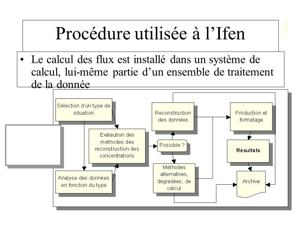Procédure utilisée à lIfen Le calcul des flux est installé dans un système de calcul, lui-même partie dun ensemble de traitement de la donnée BASIC Sy