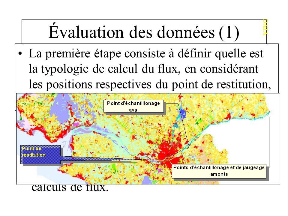 Évaluation des données (1) La première étape consiste à définir quelle est la typologie de calcul du flux, en considérant les positions respectives du