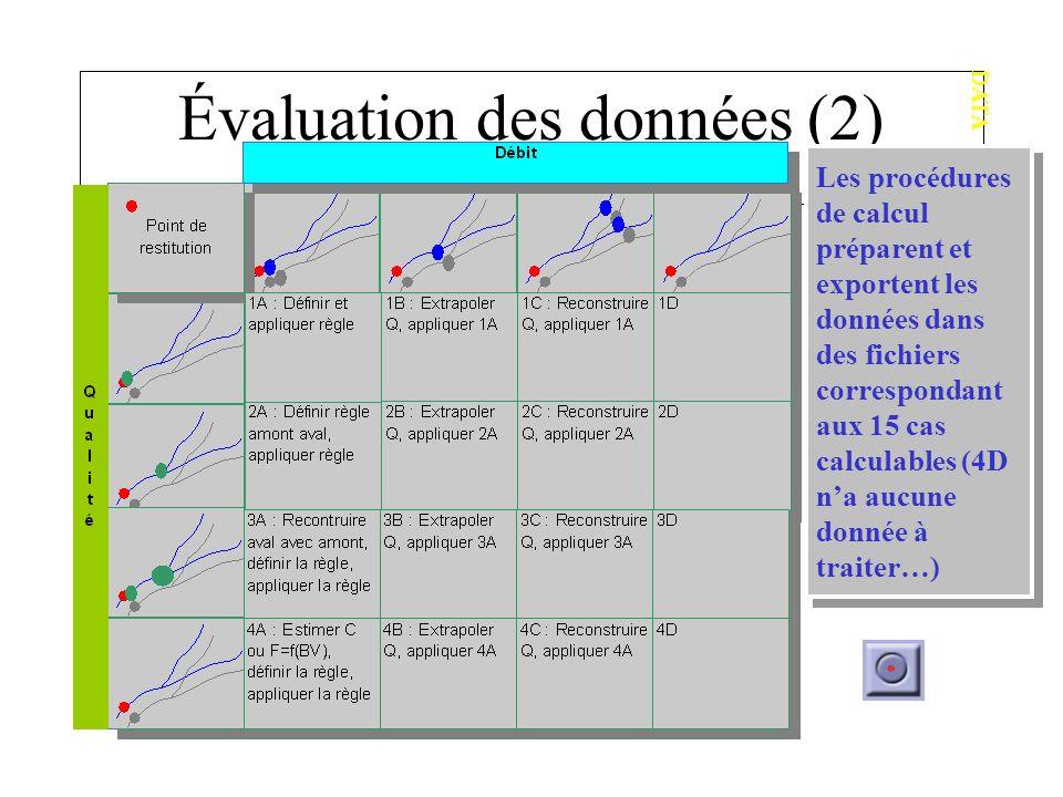 Évaluation des données (2) DATA Les procédures de calcul préparent et exportent les données dans des fichiers correspondant aux 15 cas calculables (4D na aucune donnée à traiter…)