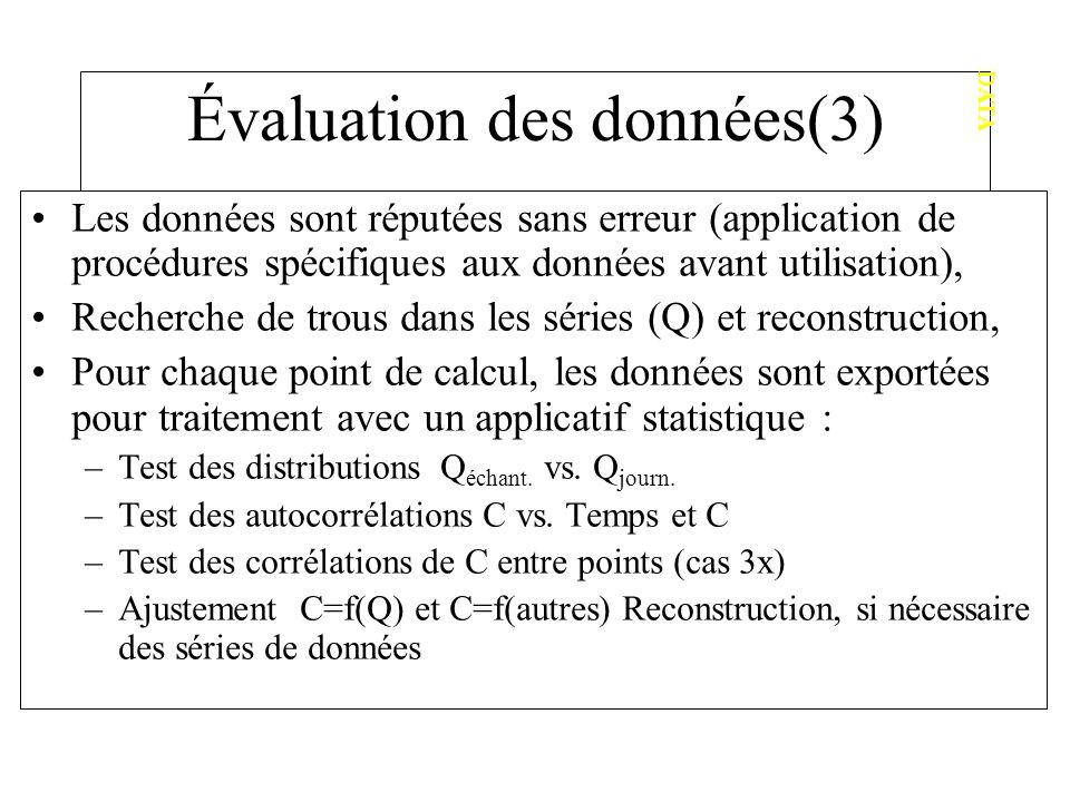 Évaluation des données(3) Les données sont réputées sans erreur (application de procédures spécifiques aux données avant utilisation), Recherche de tr