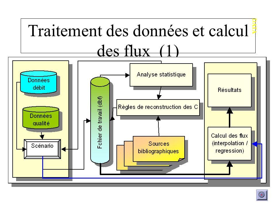 Traitement des données et calcul des flux (1) DATA