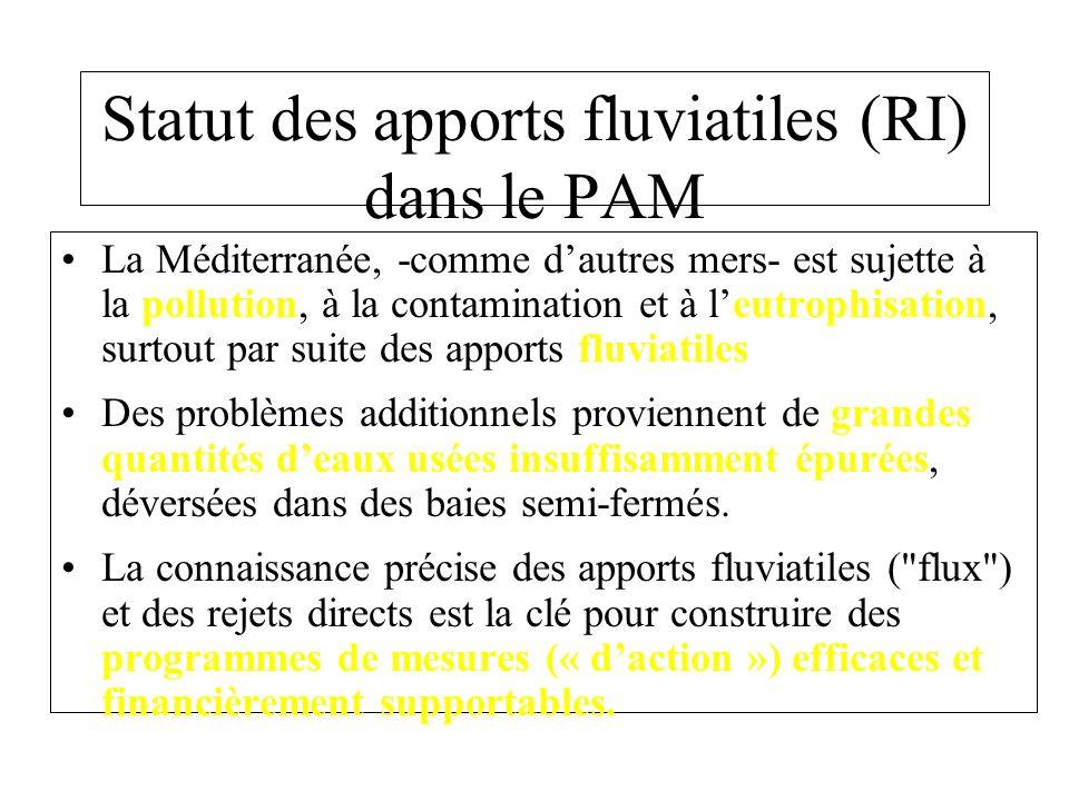 Statut des apports fluviatiles (RI) dans le PAM La Méditerranée, -comme dautres mers- est sujette à la pollution, à la contamination et à leutrophisat