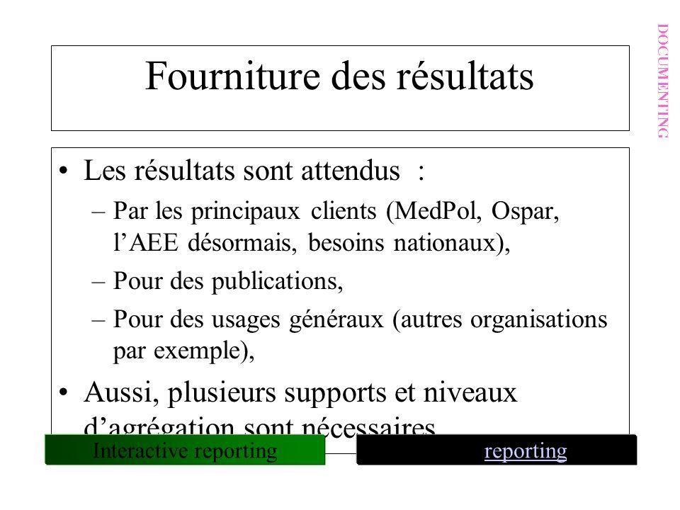 Fourniture des résultats Les résultats sont attendus : –Par les principaux clients (MedPol, Ospar, lAEE désormais, besoins nationaux), –Pour des publi