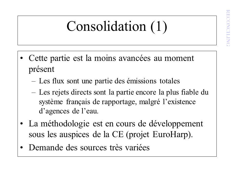 Consolidation (1) Cette partie est la moins avancées au moment présent –Les flux sont une partie des émissions totales –Les rejets directs sont la partie encore la plus fiable du système français de rapportage, malgré lexistence dagences de leau.