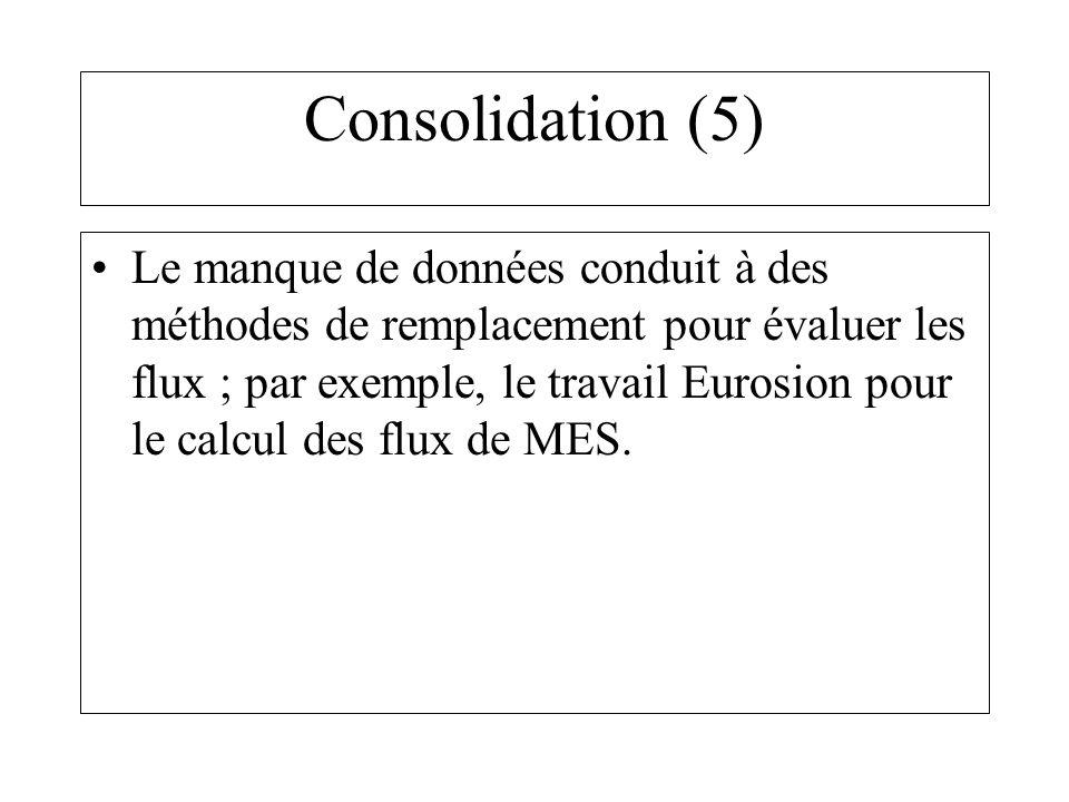 Consolidation (5) Le manque de données conduit à des méthodes de remplacement pour évaluer les flux ; par exemple, le travail Eurosion pour le calcul des flux de MES.