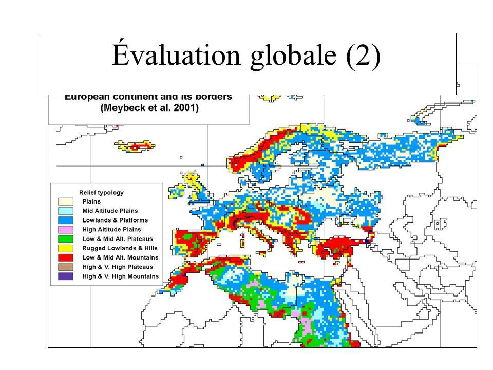 Évaluation globale (2)