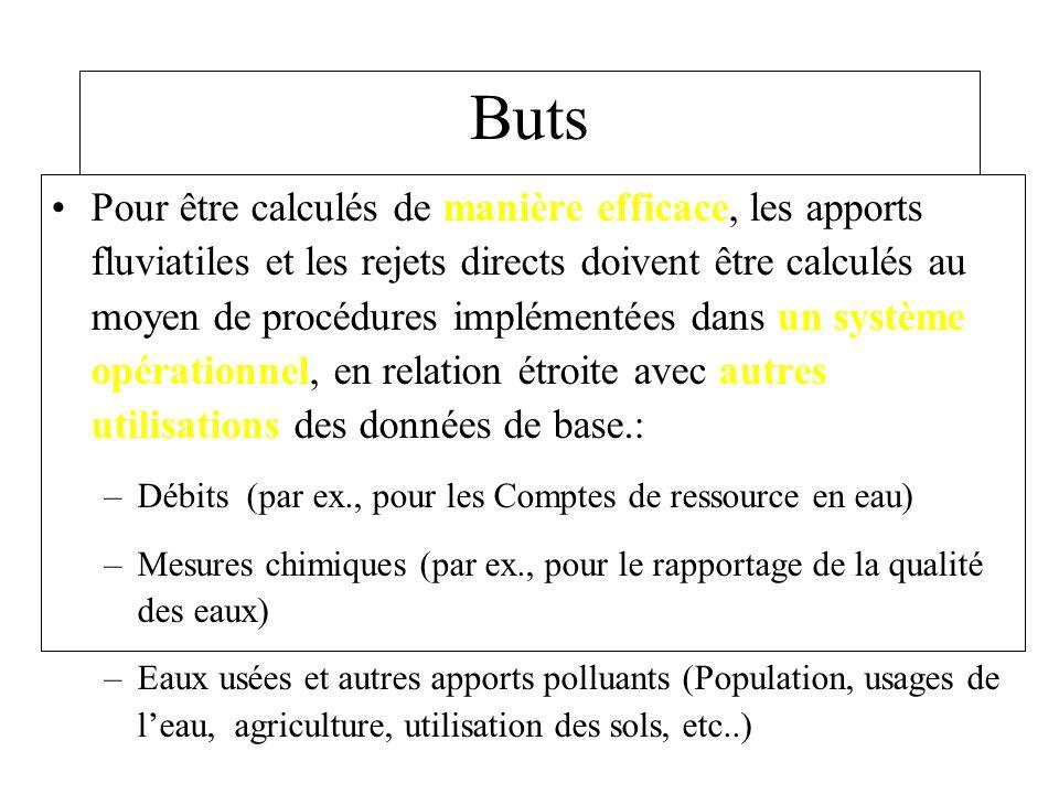 Buts Pour être calculés de manière efficace, les apports fluviatiles et les rejets directs doivent être calculés au moyen de procédures implémentées d