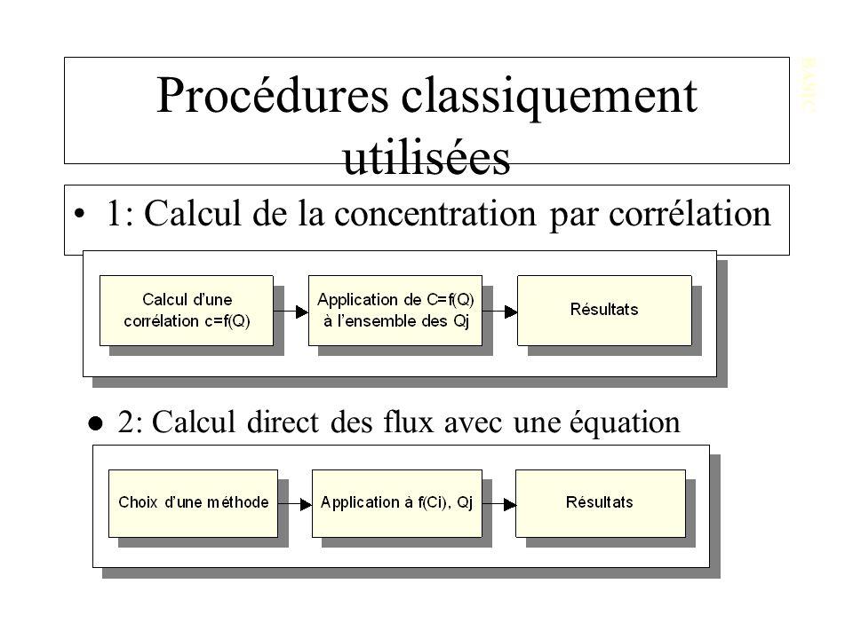 1: Calcul de la concentration par corrélation BASIC 2: Calcul direct des flux avec une équation Procédures classiquement utilisées