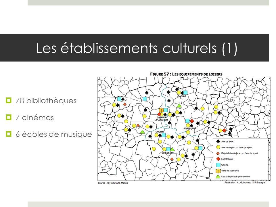 Les établissements culturels (1) 78 bibliothèques 7 cinémas 6 écoles de musique