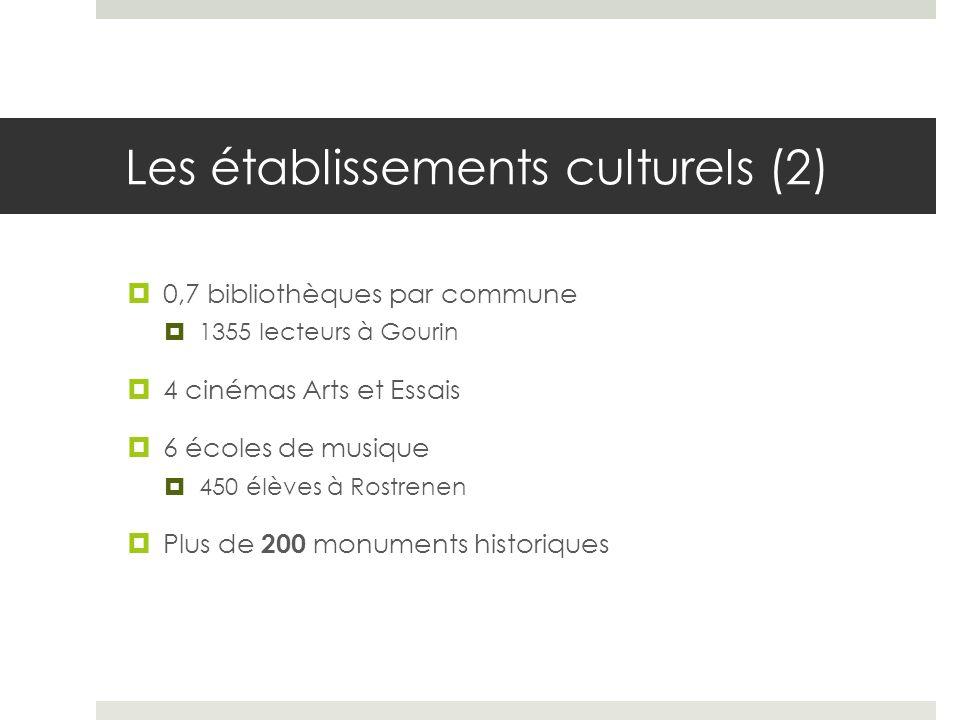 Les établissements culturels (2) 0,7 bibliothèques par commune 1355 lecteurs à Gourin 4 cinémas Arts et Essais 6 écoles de musique 450 élèves à Rostre