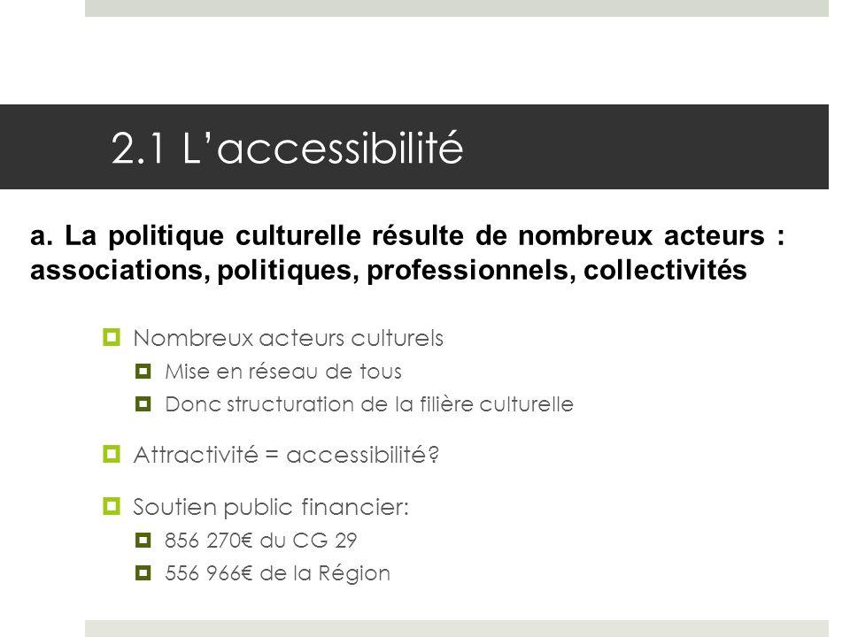 2.1 Laccessibilité Nombreux acteurs culturels Mise en réseau de tous Donc structuration de la filière culturelle Attractivité = accessibilité? Soutien