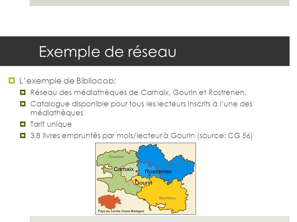 Exemple de réseau Lexemple de Bibliocob: Réseau des médiathèques de Carhaix, Gourin et Rostrenen. Catalogue disponible pour tous les lecteurs inscrits