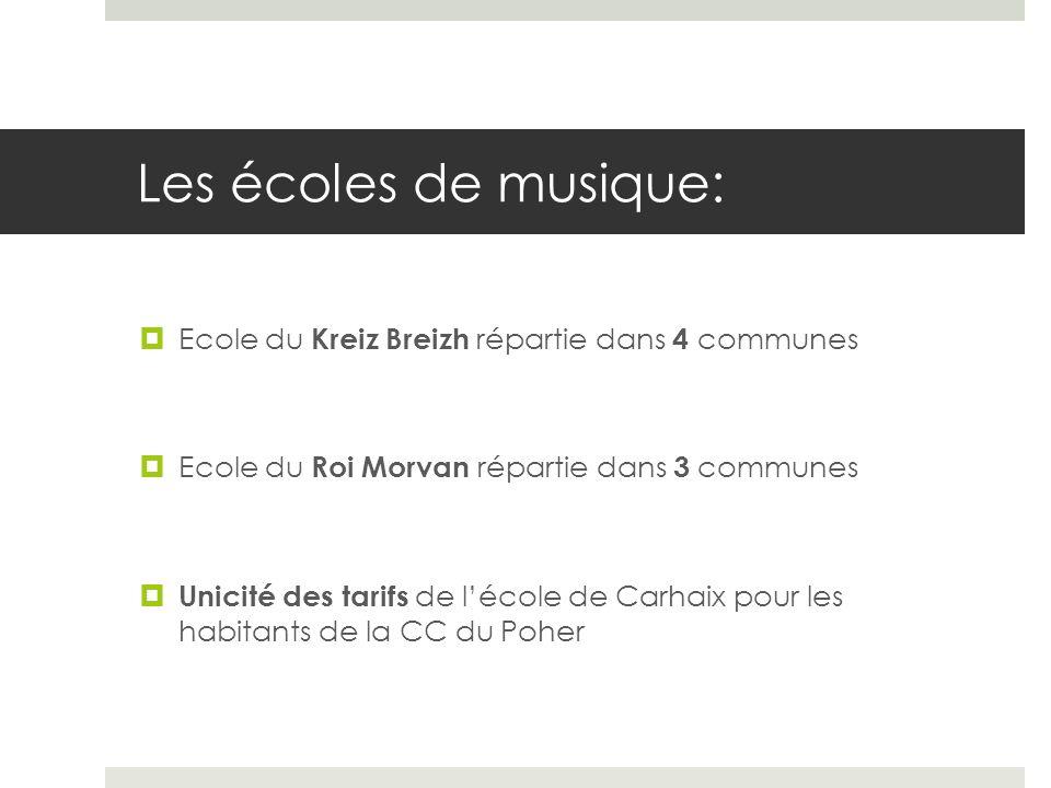 Les écoles de musique: Ecole du Kreiz Breizh répartie dans 4 communes Ecole du Roi Morvan répartie dans 3 communes Unicité des tarifs de lécole de Car