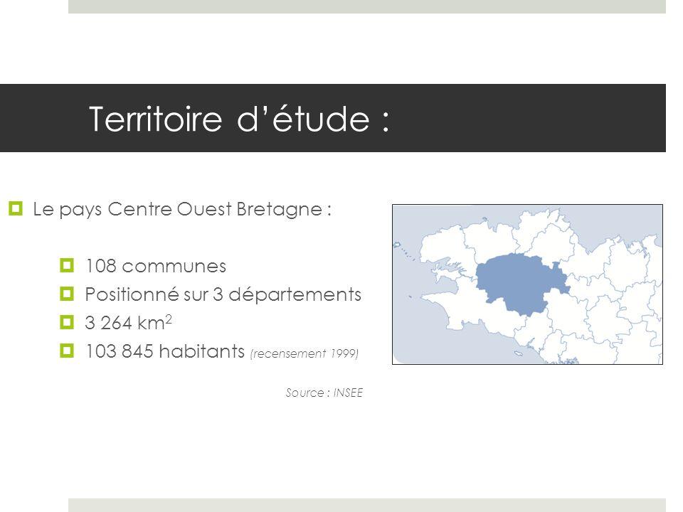 Territoire détude : Le pays Centre Ouest Bretagne : 108 communes Positionné sur 3 départements 3 264 km 2 103 845 habitants (recensement 1999) Source